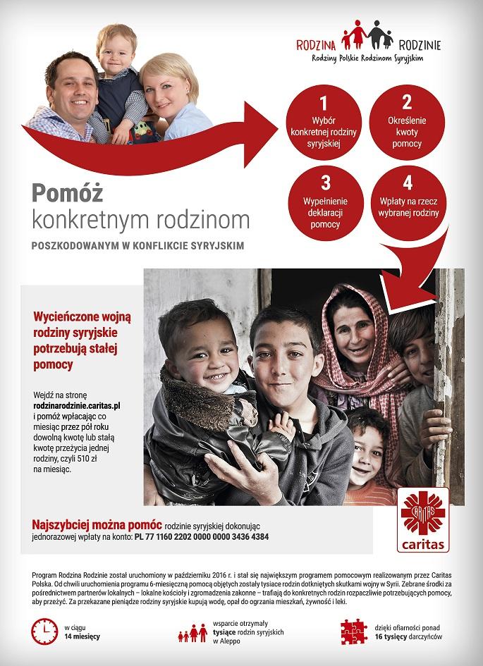 Program Rodzina rodzinie będzie kontynuowany w 2018 r_02